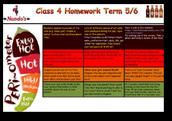 WW2 Homework
