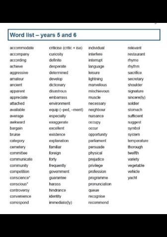 Word List – Years 5 & 6