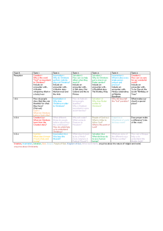 RE Curriculum Map June 2019