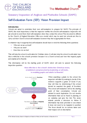 Self-Evaluation Form 2019-20