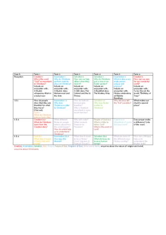 RE Curriculum Map June 2019
